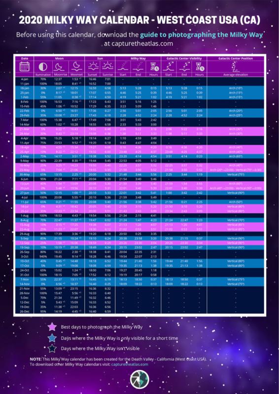 Este calendario de la Vía Láctea le ayudará a planificar su próxima Astrofotografía