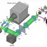 Esta cámara puede capturar neuronas y ondas de choque a 1 billón de fotogramas por segundo