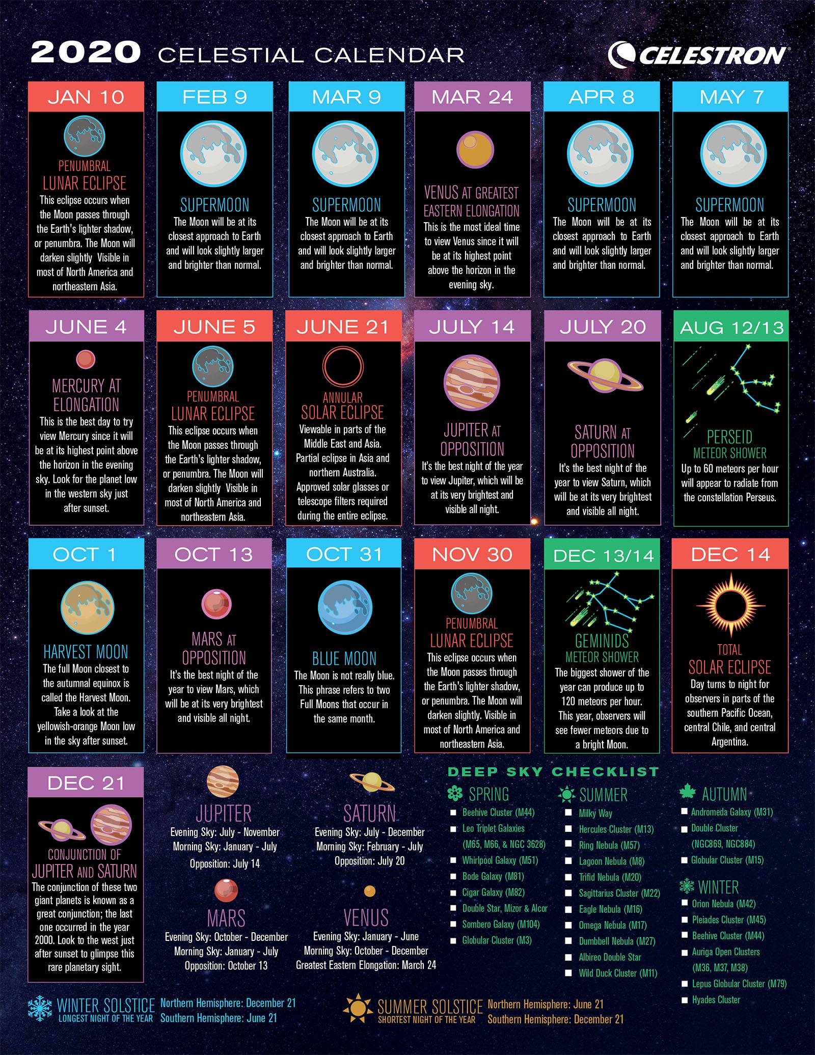 Aquí está el Calendario Celeste 2020 para los astro fotógrafos
