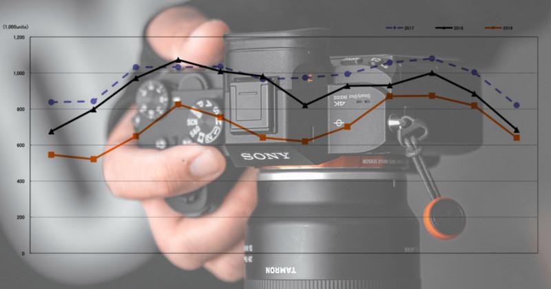 Las cifras de la CIPA de 2019 revelan el duro final de una terrible década para los fabricantes de cámaras